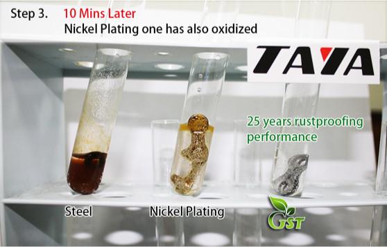 GST-Anti-Rust